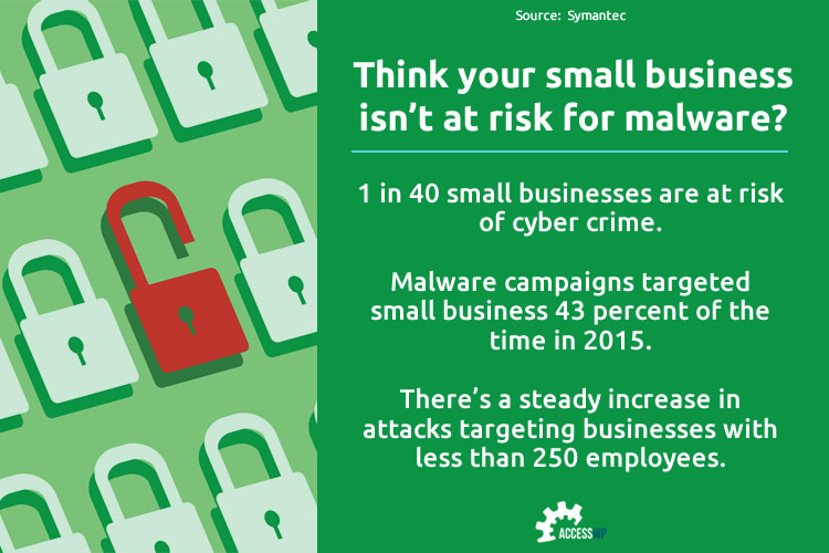 Malware removal - Small business stats